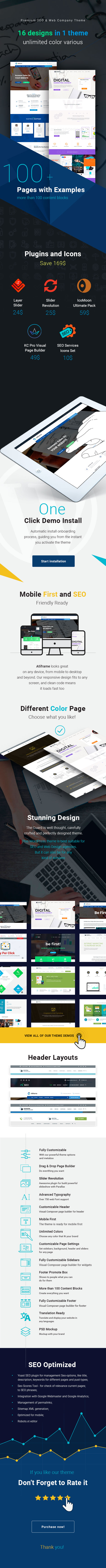 Atiframe SEO WordPress Theme