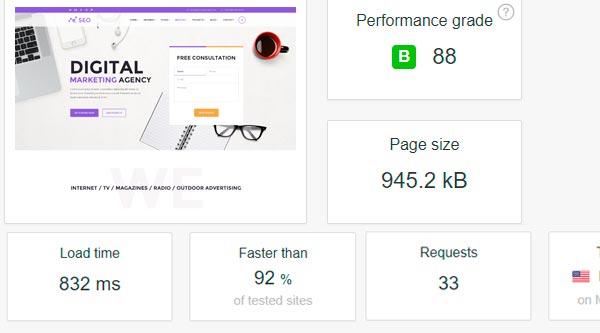 Fast Website Speeds